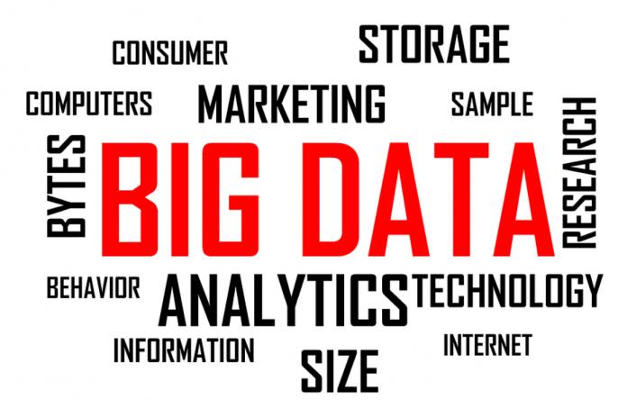 How to analyze Big Data